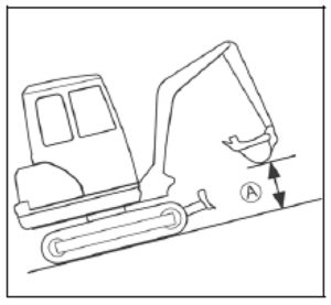 Figure showing an excavator driving up a slope with the bucket raised approx. 200 to 400 mm