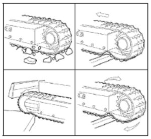 Figure demonstrating rubber crawler operation