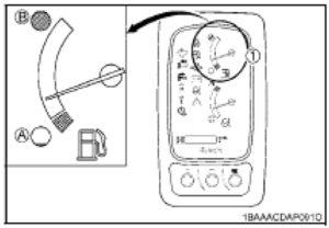 Figure showing the fuel gauge