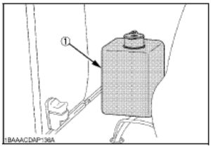 Position of the washer system's reservoir