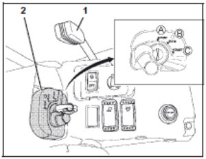 Figure showing the position of the throttle lever and starter switch when starting the excavator