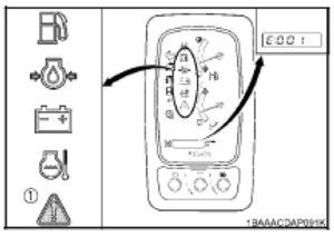 Figure showing the display indicators during operation