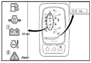 Figure showing the charge indicator