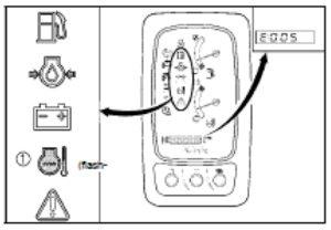 Figure showing the Coolant temperature indicator