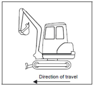 Figure showing both the boom and dozer blade in the direction of travel