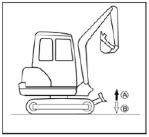 Figure showing the up and down positions of the dozer