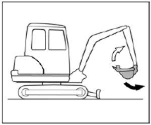 Movement of the excavator's bucket