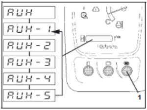 Detailed figure showing the display selector switch and the various displays